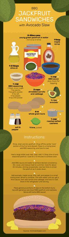 Jackfruit Guide - Pulled Pork Jackfruit Sandwiches