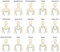 Ever wondered how to describe a neckline? Now you know!