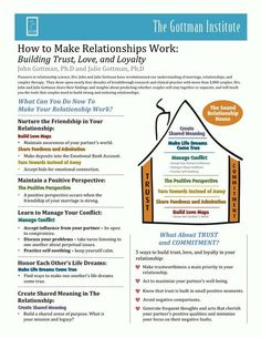 Building a Sound Relationship House (The Gottman Institute) ♡ Get the best tips and how to have strong marriage/relationship here: Relationship Science, Relationship Therapy, Relationship Building, Marriage Relationship, Marriage Tips, Happy Marriage, Relationship Repair, Making A Relationship Work, Strong Marriage