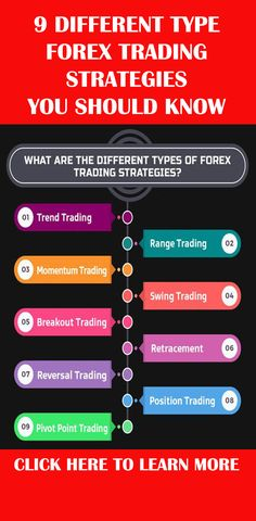 This is about 9 different type forex trading strategies that we can learn, want to learn more about FOREX information, tips and strategies? just CLICK Forex Trading Tips, Forex Trading System, Learn Forex Trading, Stock Trading Strategies, Trade Finance, Trading Quotes, Day Trading, Online Trading, Mount Olympus