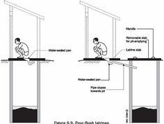 pour flush latrine