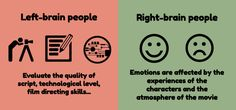 8 Real Life Examples To Show The Differences Between Left Brain People And Right Brain People