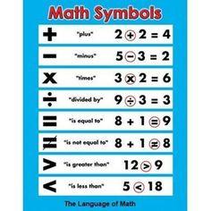 Symbols in English