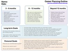 Growth Plan Template Writing A Plan For Your Future   A Career Path Template  .