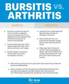 Natural Ways To Deal With Bursitis