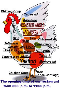 """TORISHIN'S"" Our MENU can be graphically shown as follows......"