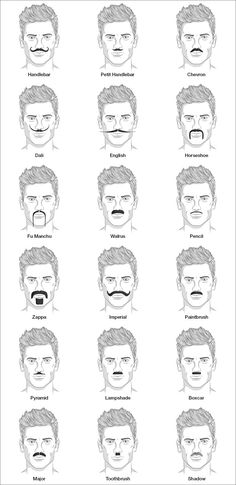 Different Mustache Styles For Men
