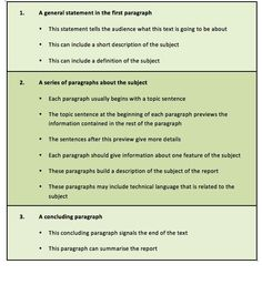 essay dissertation – Adyim Digital Agency : Adpocket
