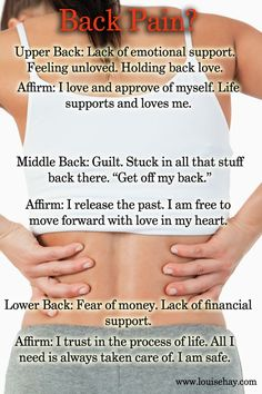 Affirmations for back pain. Ive known this to work in the past, need to work on it to help current back pain.
