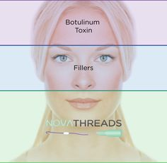 Do you have sagging skin in the face or neck? Thread lift is an excellent and effective technique for the tightening sagging skin Anti Aging Treatments, Skin Treatments, Facial Esthetics, Non Surgical Facelift, Thread Lift, Instant Face Lift, Laser Surgery, Brow Lift, Skin Structure