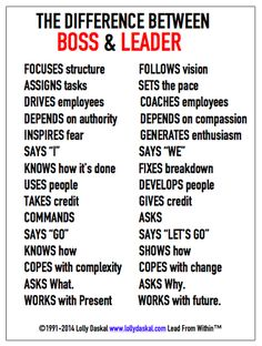 Top Leadership Tips Straight From The Experts Leadership Coaching, Leadership Development, Good Leadership Quotes, Teamwork Quotes, Personal Development, Self Branding, Life Quotes Love, Wisdom Quotes, Bad Boss Quotes