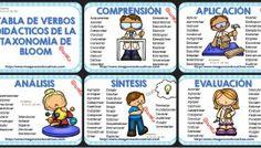 Tablas de verbos didácticos de la TAXONOMÍA DE BLOOM