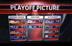 the AFC playoffs   AFC North Still Up For Grabs For Ravens In Muddled AFC Playoff Picture ...