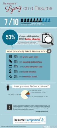 Have you ever lied on your resume? Do you know how many people people actually lie on their resume? You may be surprised. Resume Tips, Resume Ideas, How Many People, People People, Job Career, Job Description, Professional Development, Job Search, Life Skills