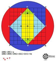 Wyznacz długość odcinka x względem boku a kwadratu ABCD.