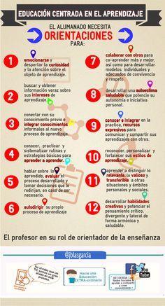 ORIENTACIONES PARA EL ALUMNADO EN LA EDUCACIÓN CENTRADA EN EL APRENDIZAJE.