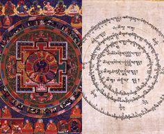 Rubin Museum of Art: Flip Side - The Unseen in Tibetan Art