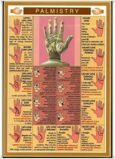 Palmistry palm reading --> http://All-About-Tarot.com <--