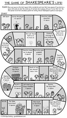 Game of Shakespeare's Life! The Game of Shakespeare's Life! — Good Tickle Brain: A Mostly Shakespeare WebcomicThe Game of Shakespeare's Life! — Good Tickle Brain: A Mostly Shakespeare Webcomic British Literature, English Literature, Teaching Literature, Teaching Resources, Teaching Poetry, Education English, Teaching English, Teaching Spanish, Shakespeare's Life
