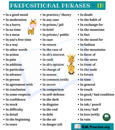 Prepositional Phrases with IN! This article lists some useful prepositional phrases with IN in English for every English student. Prepositional Phrases, Advanced English, Prepositions, Learning English, English Grammar, Writing Skills, Good Mood, Esl, Cambridge