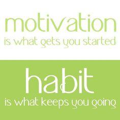 Motivation & Habit.