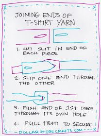 Oh You Crafty Gal: How to Make Yarn Out of Plactic Bags, T-shirts, and Sheets