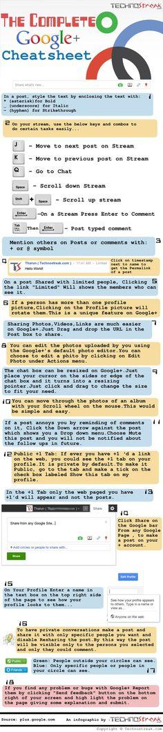 The Complete Google  Cheatsheet – Infographic