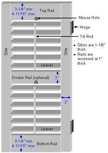 ... Shutters on Pinterest | Plantation shutter, Shutters and Custom wood
