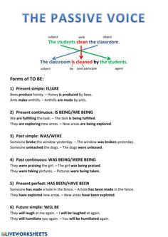 Passive voice explanation and exercise - Interactive worksheet English Grammar Notes, Teaching English Grammar, English Grammar Worksheets, English Writing Skills, English Vocabulary Words, English Language Learning, English Phrases, Learn English Words, English Lessons