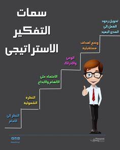Pin By Abderrahmane Dani On تطوير الذات Learning Websites Life Skills Activities Life Skills