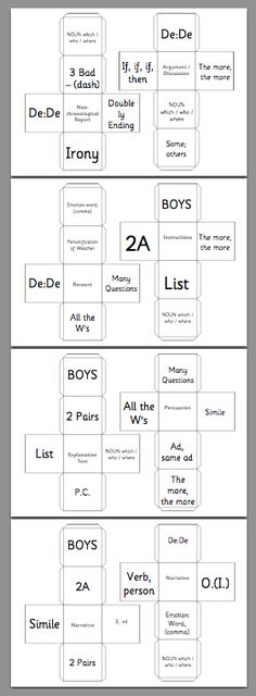 Dice for Writing Exciting Sentences by Text Type