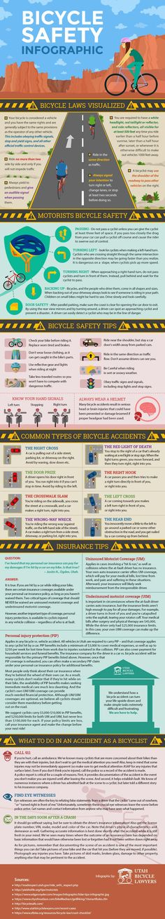 Your bicycle is considered a vehicle and you have the same rights and are generally subject to the same provisions as the operator of any other vehicle. This great visual guide will help you improve your bike safety and enjoy your ride. Cycling For Beginners, Cycling Tips, Cycling Workout, Road Cycling, Velo Cargo, Bicycle Safety, Bicycle Types, Commuter Bike, Bike Life