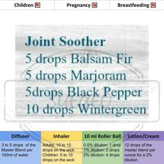 Joint Soother Essential Oil Blend