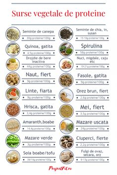 A Healthy Guide to Good Nutrition Healthy Diet Plans, Healthy Tips, Healthy Eating, Healthy Recipes, Spirulina, Quinoa, Helathy Food, Metabolism Boosting Foods, Eat Smart