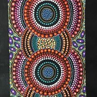 #aboriginalart