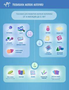 Развиваем мелкую моторику. Инфографика. Сообщество современных родителей agulife.ru.