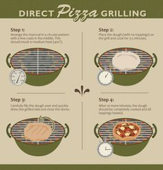Direct #Pizza Grilling