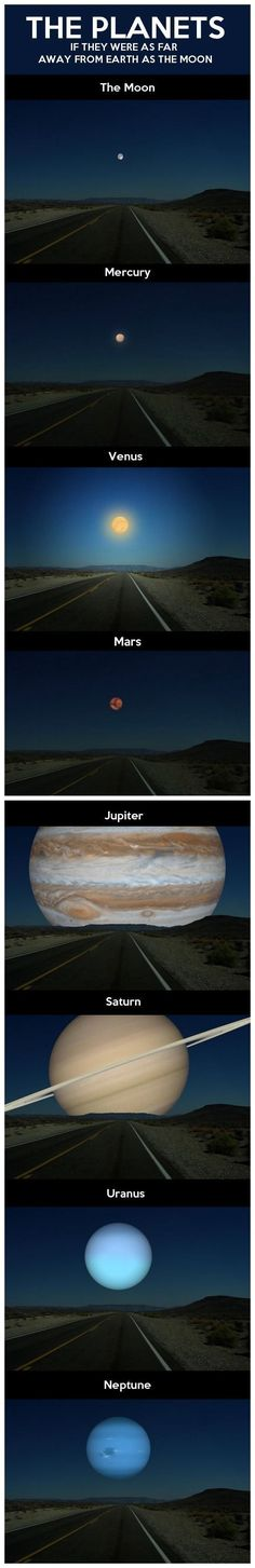 cool The Planets, If They Were As Far Away From Earth As The Moon space cool picture earth awesome planets interesting