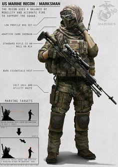 US marine recon specs