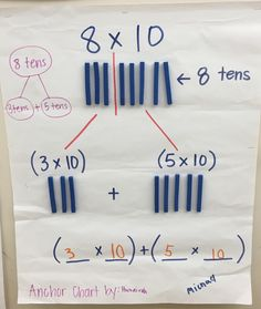 3.OA.1, 3.OA.3, 3.OA.5, Multiplication Anchor Chart, Multiplication Strategies, Distributive Property