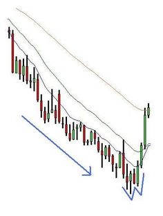 The Forex Strategy That Blows ALL Other Forex Trading Strategies Out Of The Water! This forex strategy is great because it works both with trending and counter trend moves. It has great risk reward and is a very high probability trading system. http://www.thefxedge.com/the-forex-strategy-that-blows-all-other-forex-trading-strategies-out-of-the-water/?utm_source=ggmedia%20fiverr&utm_medium=fb%20promotion%203&utm_campaign=fb%20promotion%203 #forex #forexstrategies
