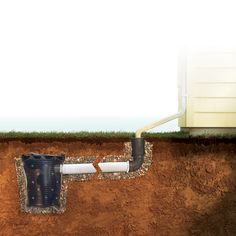 Wet Basement Repair: Curing a Wet Basement: The answer may be a dry well! If your basement is wet and your lawn is too flat or has too much clay to drain, you may need to direct your gutters into a dry well. Learn how to install one properly in this article.