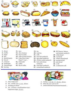 Learn the vocabulary for Fast food and sandwiches and how to order fast food English lesson English Resources, English Tips, English Fun, English Study, English Words, English Lessons, English Grammar, Teaching English, Learn English