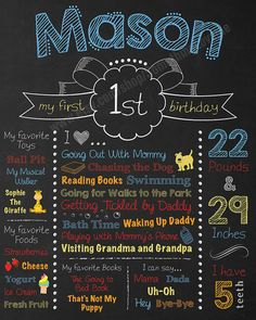 First Birthday Chalkboard Sign Printable & by ChalkyPrints