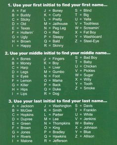 I'm Fat Foot Franklin!  Thats my blues name