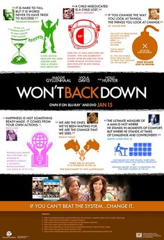Won't Back Down.. an amazing movie!!!!!