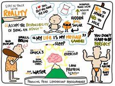 Producing Peak Leadership Performance