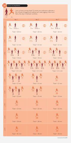 train for a marathon!!