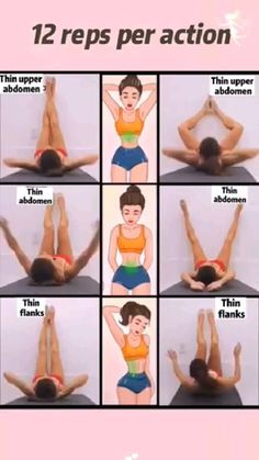 Body Weight Leg Workout, Full Body Gym Workout, Beginner Yoga Workout, Slim Waist Workout, Gym Workout Videos, Gym Workout For Beginners, Butt Workout, Workout Diet, Workout Fitness