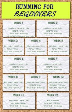 Weekly running plan